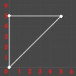 Unity 備忘録テクニック(Unity エディタのメニュー 5)