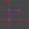 Unity 備忘録テクニック(3Dポリゴンで知っておかないとはまるかも?)