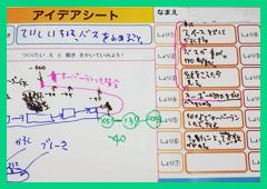 プログラミング体験中3