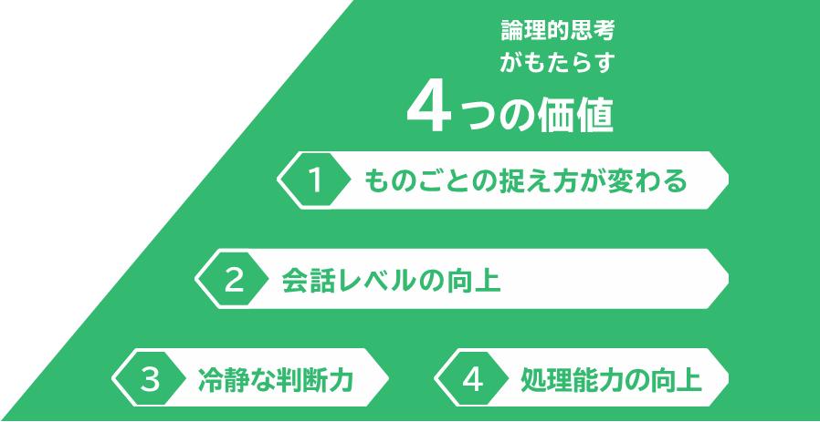 論理的思考がもたらす4つの価値